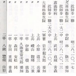 靖國神社忠魂史所公布日軍在大莆林之役的戰死名單。