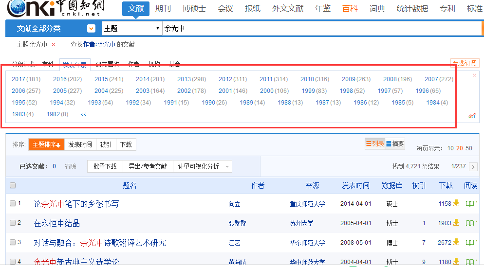 在中國大陸每年研究余光中的論文就有上百篇。